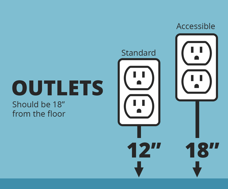 Accessibility - Electrical outlet highth