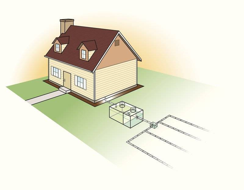 graphic illustration of home septic system